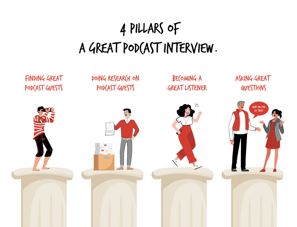 Conducting Podcast Interviews: The Ultimate Guide 1